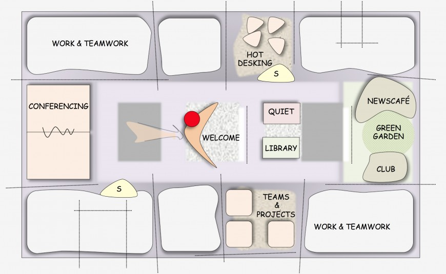 Services de planification   Büroeinrichtung - Büroplanung - Innenausbau   WSA